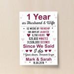 1st Anniversary Gift Personalised 1st Wedding Anniversary Paper