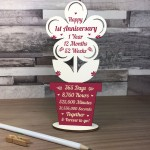 1st Wedding Anniversary Gift For Husband Wife Gift For Him Her