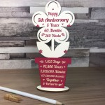 5th Wedding Anniversary Gift For Husband Wife Gift For Him Her