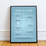 1st Anniversary Gift First Valentines Day Gift Framed Print Gift